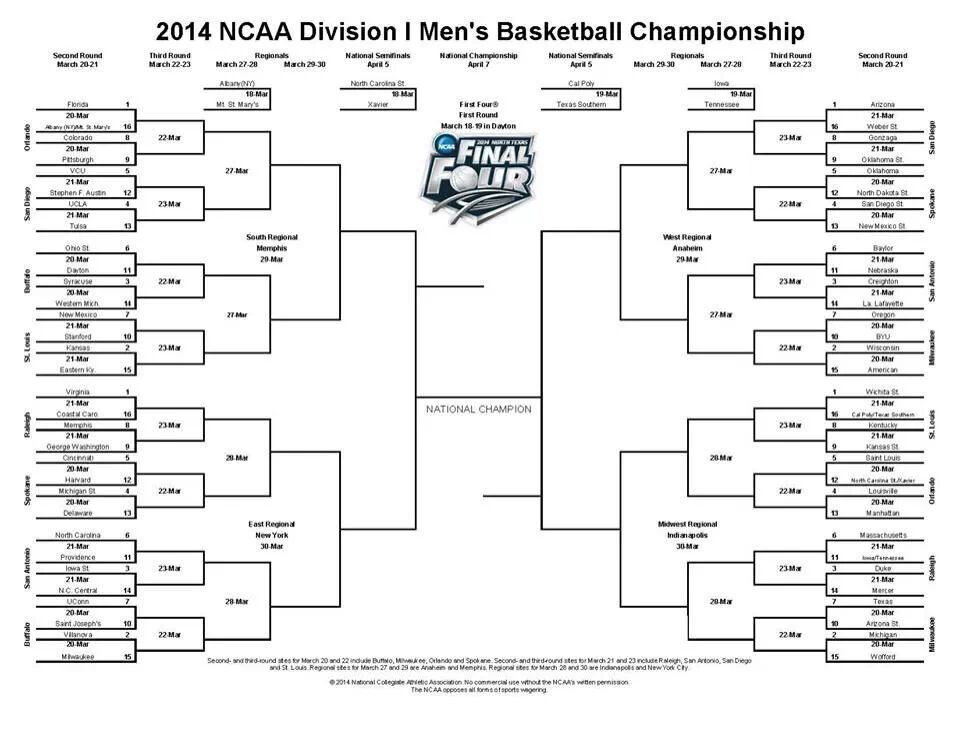 an essay on the ncaa mens basketball tournament Comprehensive college basketball news, scores, standings, fantasy games, rumors, and more  will the ncaa's changes to college basketball recruiting be effective  ncaa tournament.