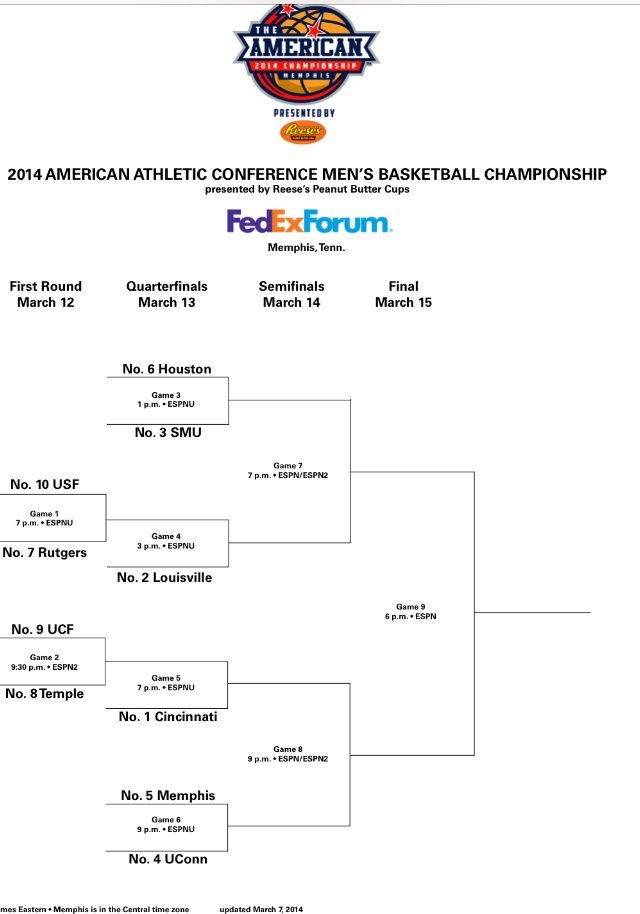 Men's Basketball AAC Tournament Bracket | Cardinal Sports Zone
