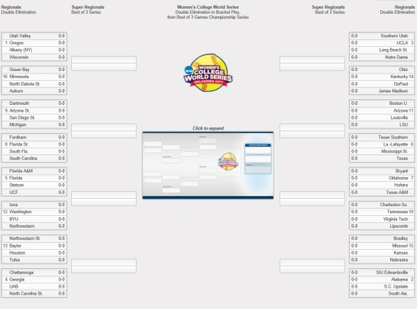 softballbracket